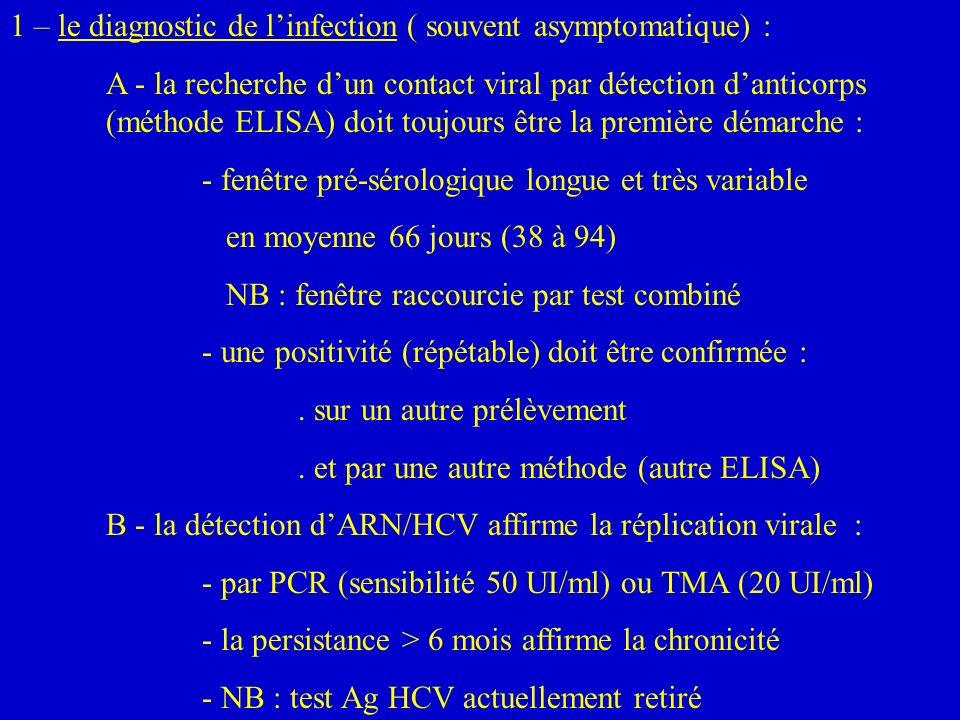 1 – le diagnostic de l'infection ( souvent asymptomatique) :