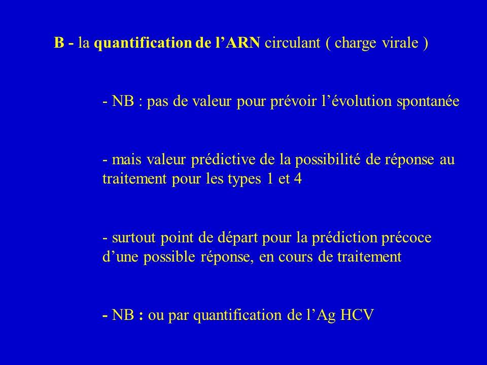 B - la quantification de l'ARN circulant ( charge virale )