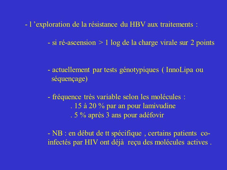 - l 'exploration de la résistance du HBV aux traitements :
