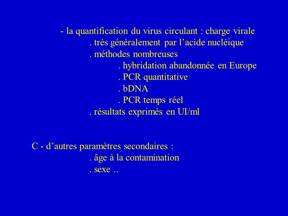 - la quantification du virus circulant : charge virale