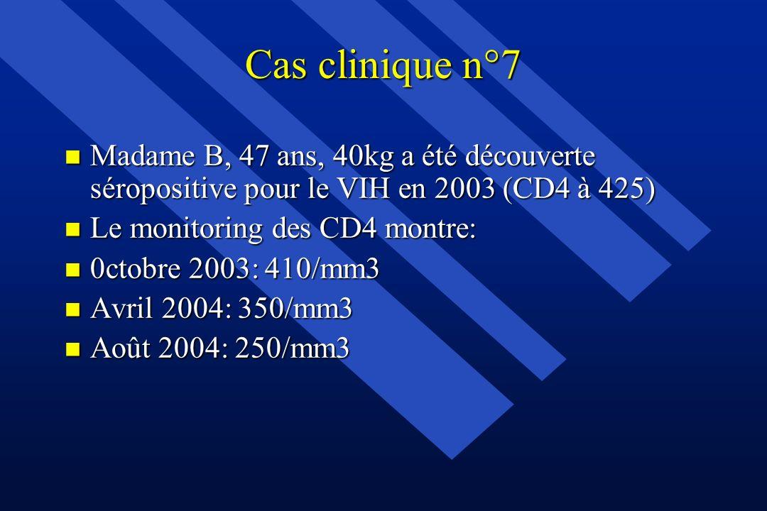 Cas clinique n°7Madame B, 47 ans, 40kg a été découverte séropositive pour le VIH en 2003 (CD4 à 425)