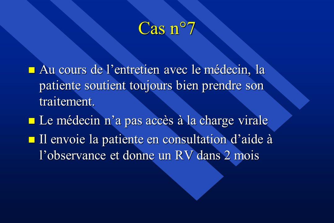 Cas n°7Au cours de l'entretien avec le médecin, la patiente soutient toujours bien prendre son traitement.