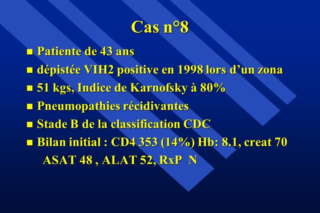 Cas n°8Patiente de 43 ans. dépistée VIH2 positive en 1998 lors d'un zona. 51 kgs, Indice de Karnofsky à 80%