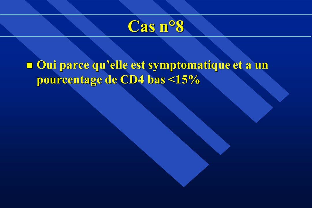 Cas n°8 Oui parce qu'elle est symptomatique et a un pourcentage de CD4 bas <15%