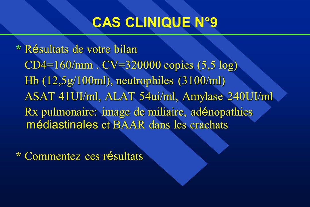 CAS CLINIQUE N°9 * Résultats de votre bilan