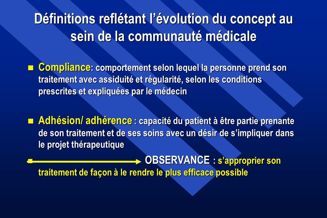 Définitions reflétant l'évolution du concept au sein de la communauté médicale