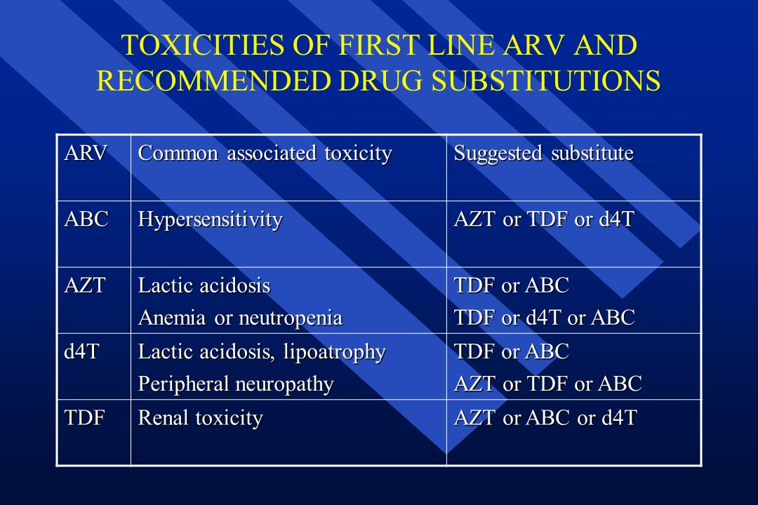 TOXICITIES OF FIRST LINE ARV AND RECOMMENDED DRUG SUBSTITUTIONS