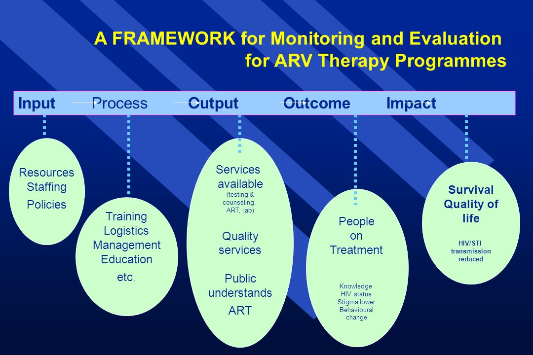 A FRAMEWORK for Monitoring and Evaluation for ARV Therapy Programmes