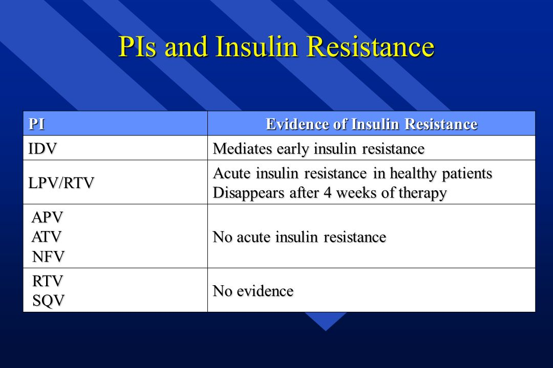 PIs and Insulin Resistance