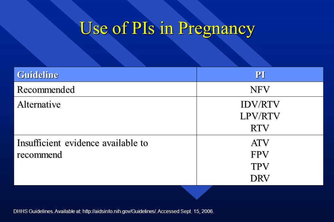 Use of PIs in Pregnancy Guideline PI Recommended NFV Alternative