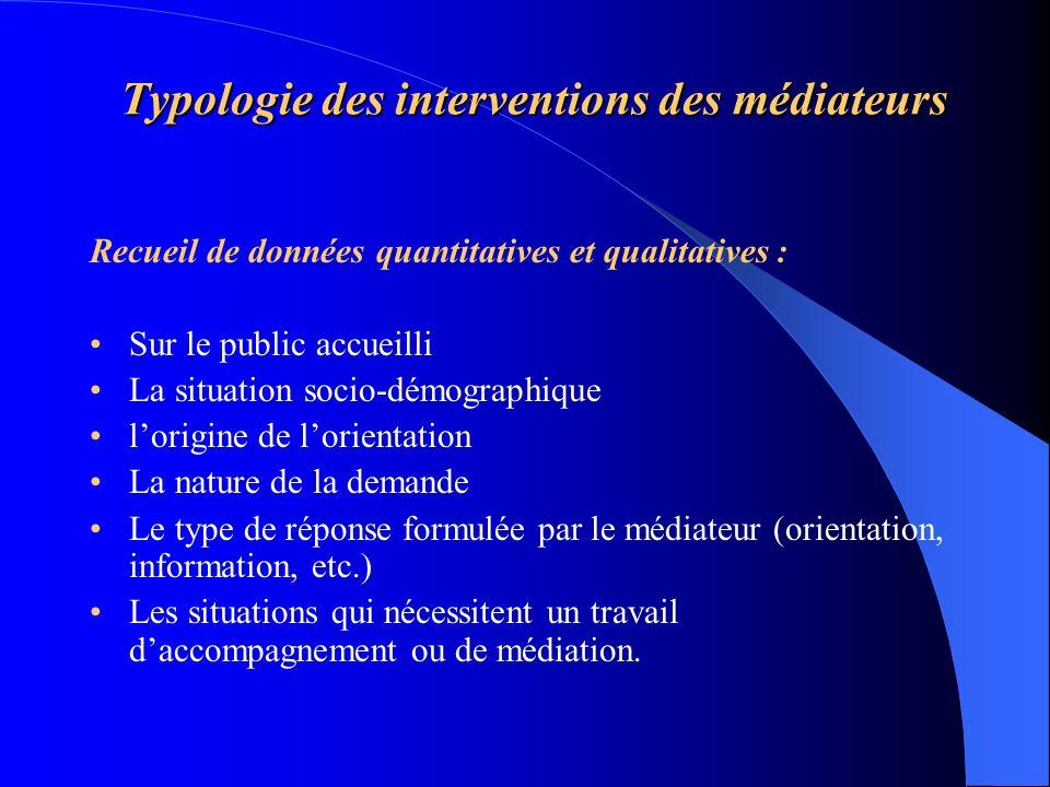 Typologie des interventions des médiateurs