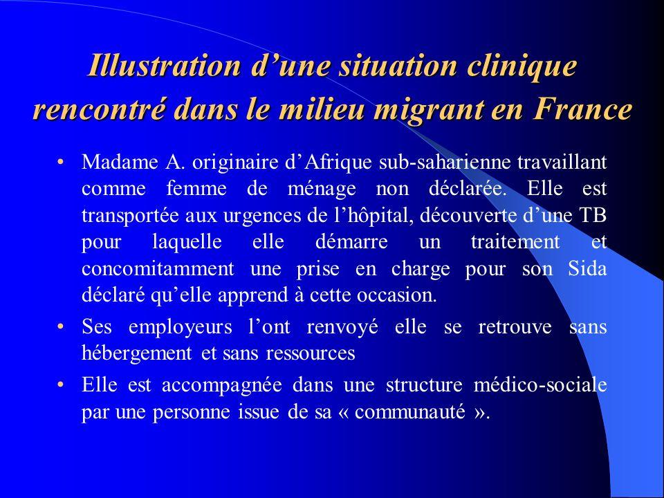 Illustration d'une situation clinique rencontré dans le milieu migrant en France