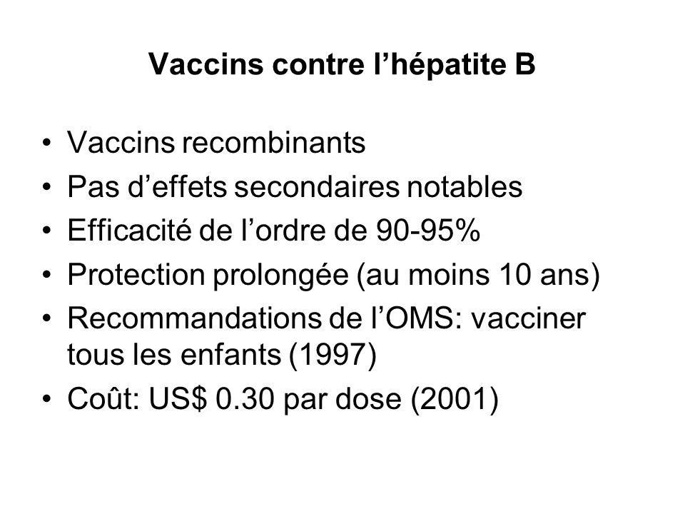 Vaccins contre l'hépatite B