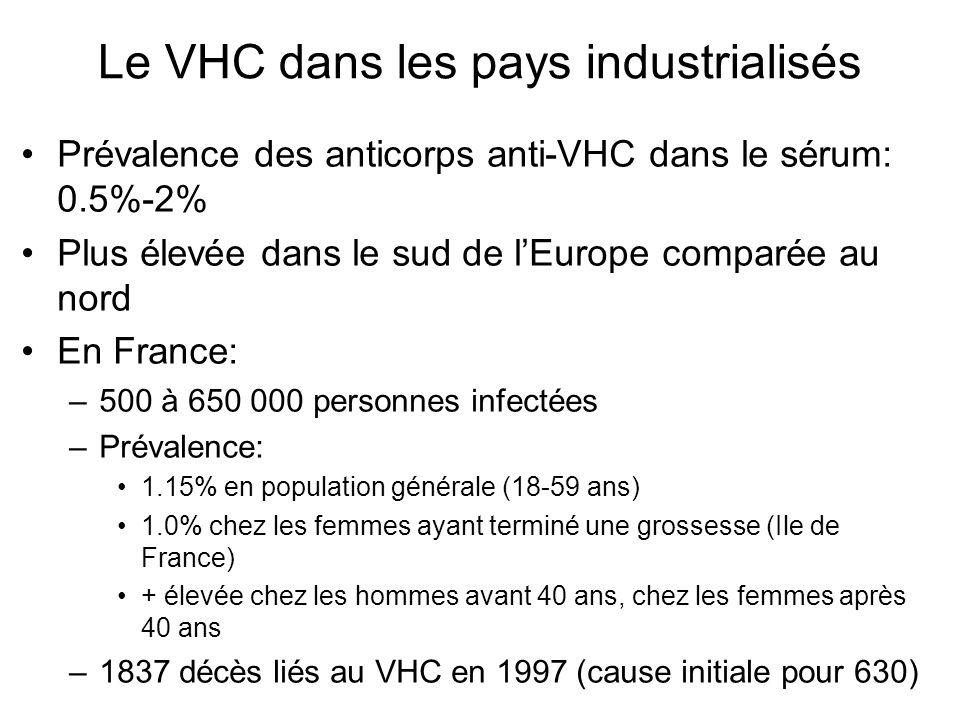 Le VHC dans les pays industrialisés