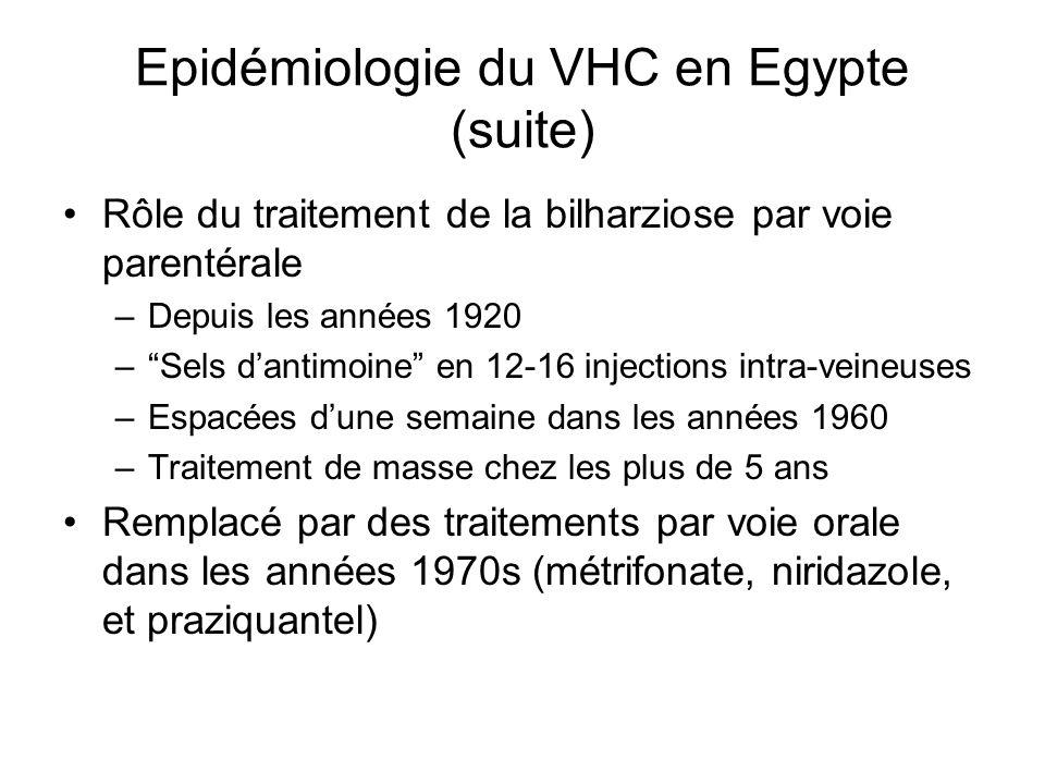 Epidémiologie du VHC en Egypte (suite)