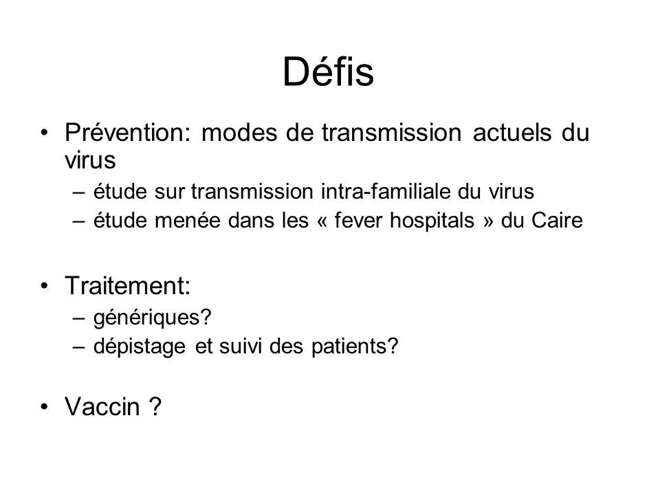 Défis Prévention: modes de transmission actuels du virus Traitement:
