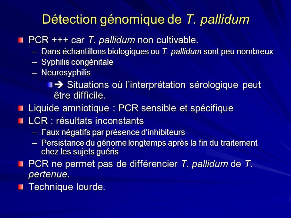 Détection génomique de T. pallidum
