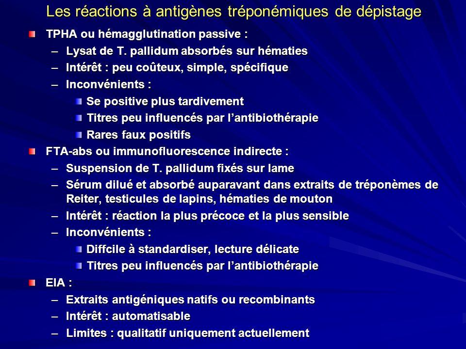 Les réactions à antigènes tréponémiques de dépistage