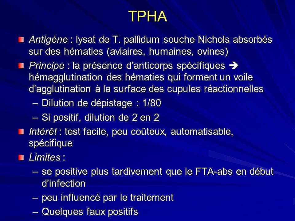 TPHA Antigène : lysat de T. pallidum souche Nichols absorbés sur des hématies (aviaires, humaines, ovines)