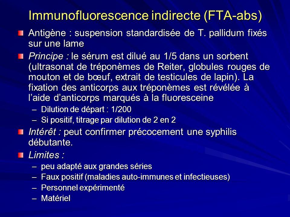 Immunofluorescence indirecte (FTA-abs)