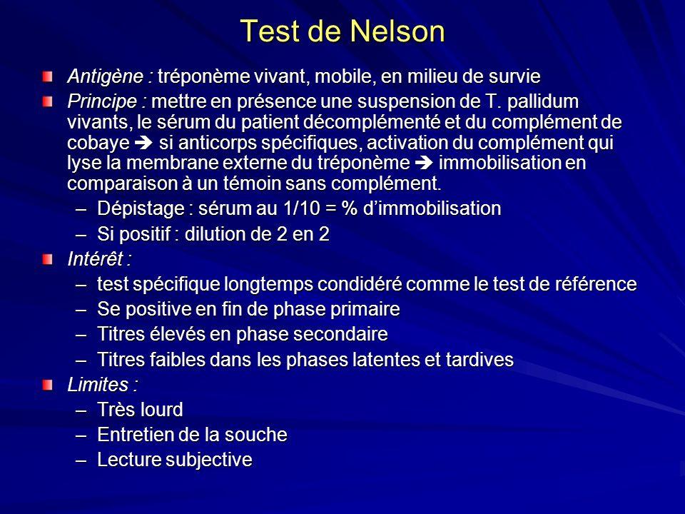 Test de Nelson Antigène : tréponème vivant, mobile, en milieu de survie.