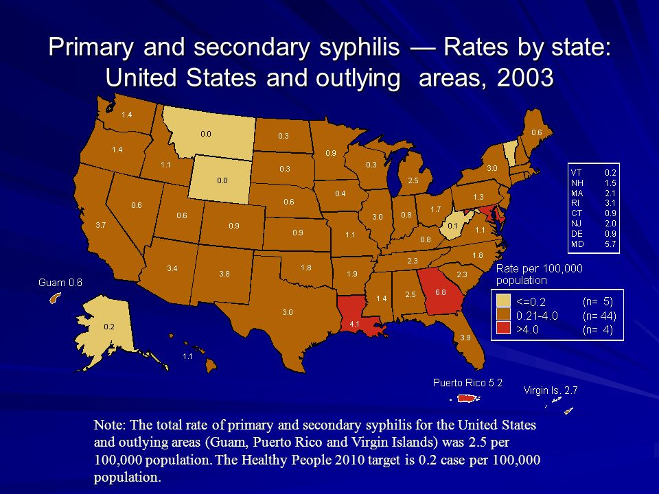 Primary and secondary syphilis — Rates by state: United States and outlying areas, 2003