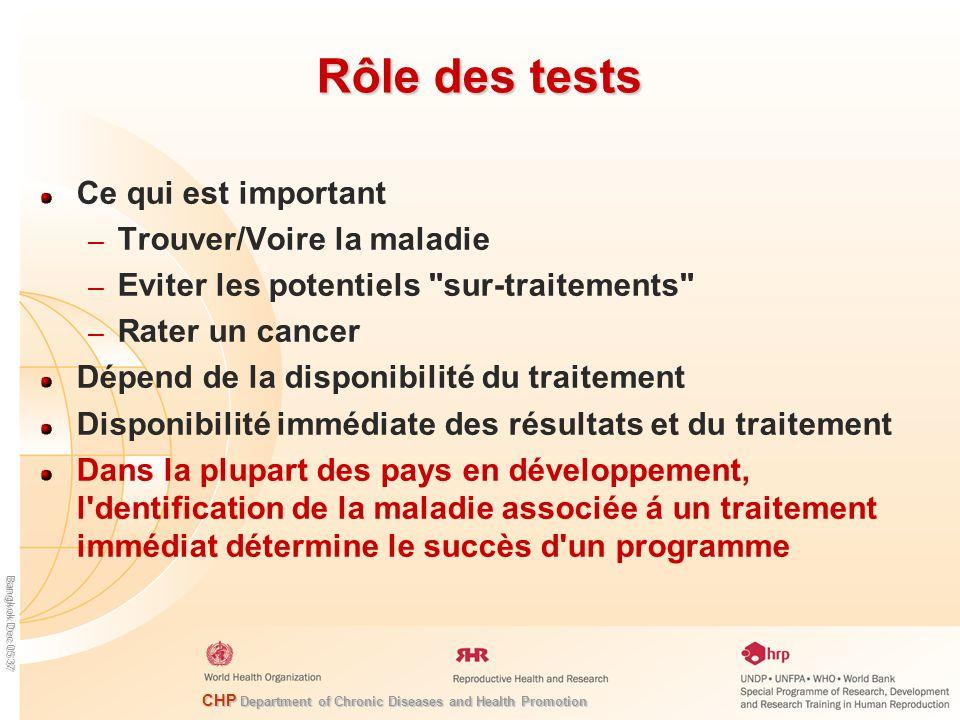 Rôle des tests Ce qui est important Trouver/Voire la maladie