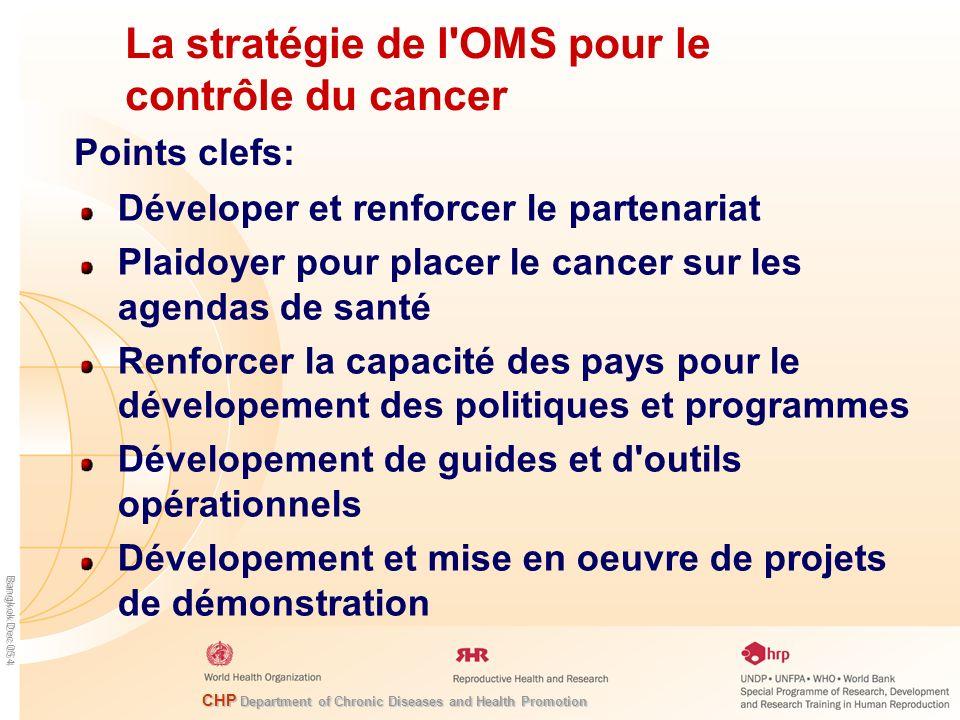 La stratégie de l OMS pour le contrôle du cancer