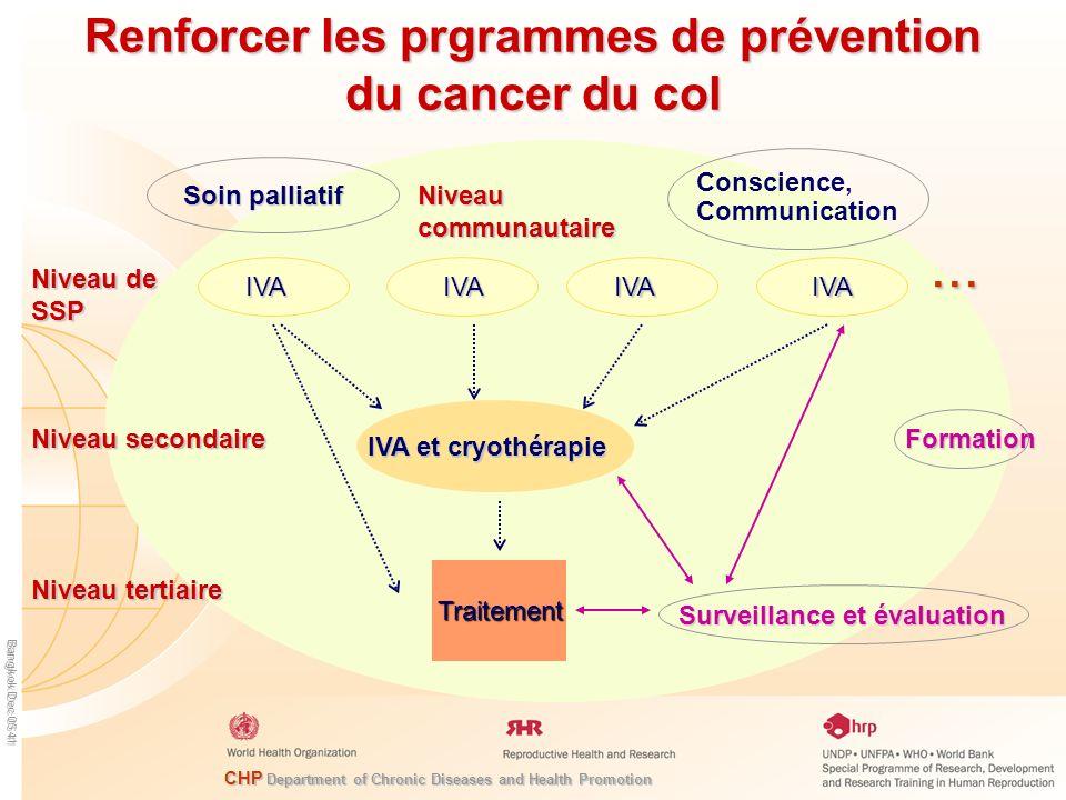 Renforcer les prgrammes de prévention du cancer du col