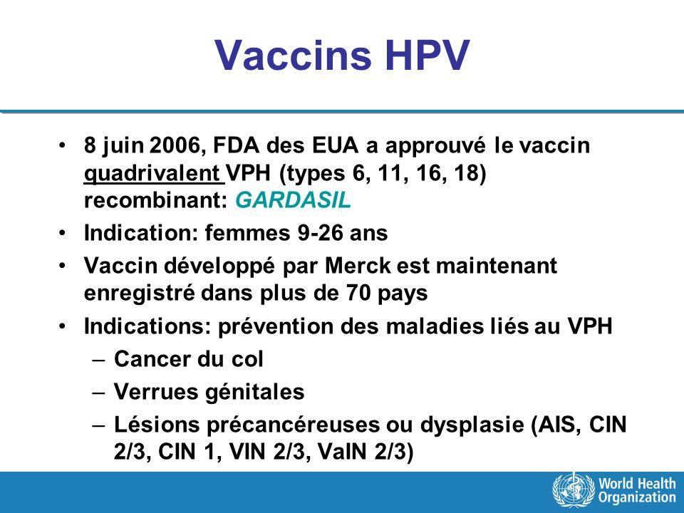 Vaccins HPV 8 juin 2006, FDA des EUA a approuvé le vaccin quadrivalent VPH (types 6, 11, 16, 18) recombinant: GARDASIL.