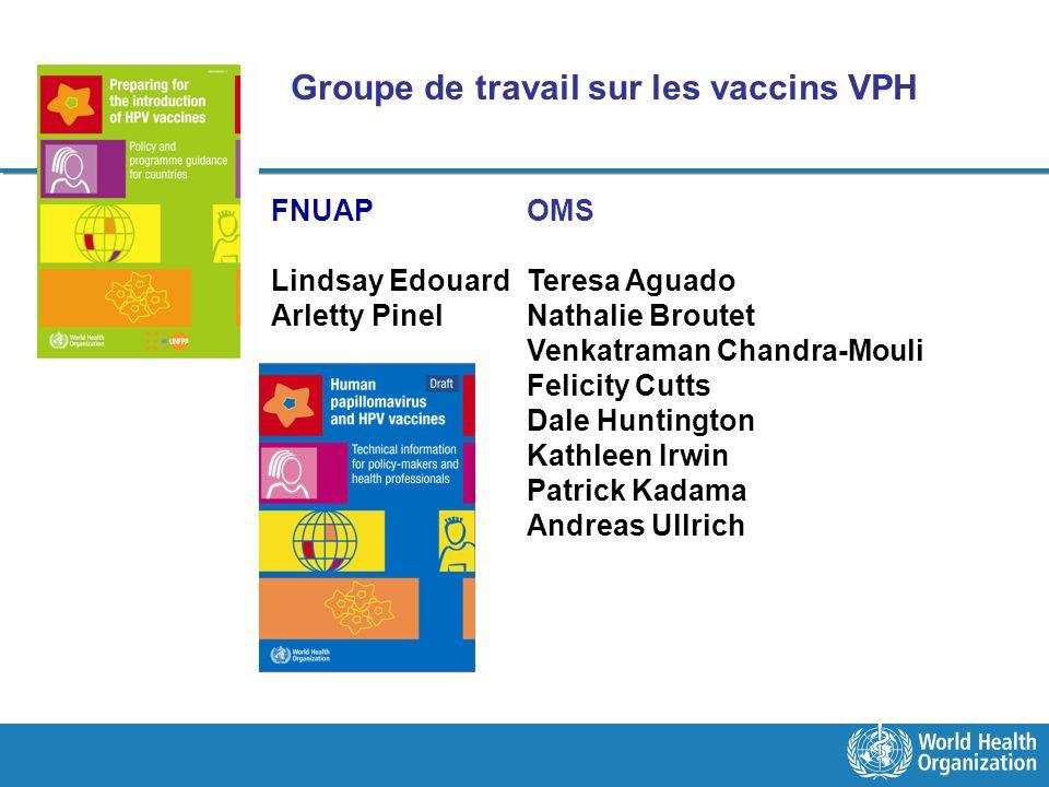Groupe de travail sur les vaccins VPH
