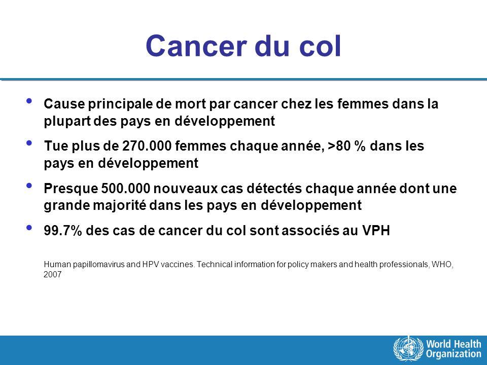 Cancer du col Cause principale de mort par cancer chez les femmes dans la plupart des pays en développement.