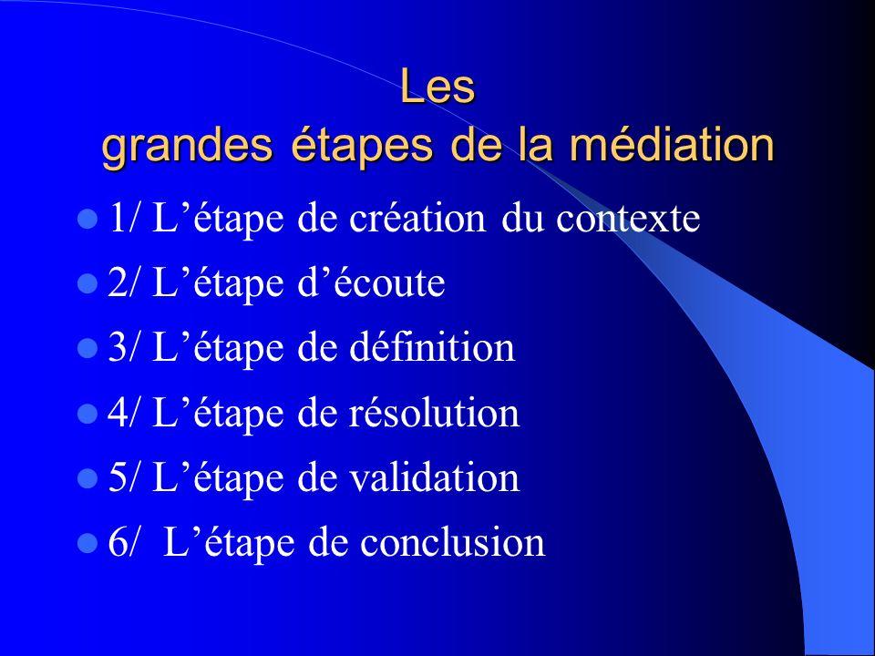 Les grandes étapes de la médiation