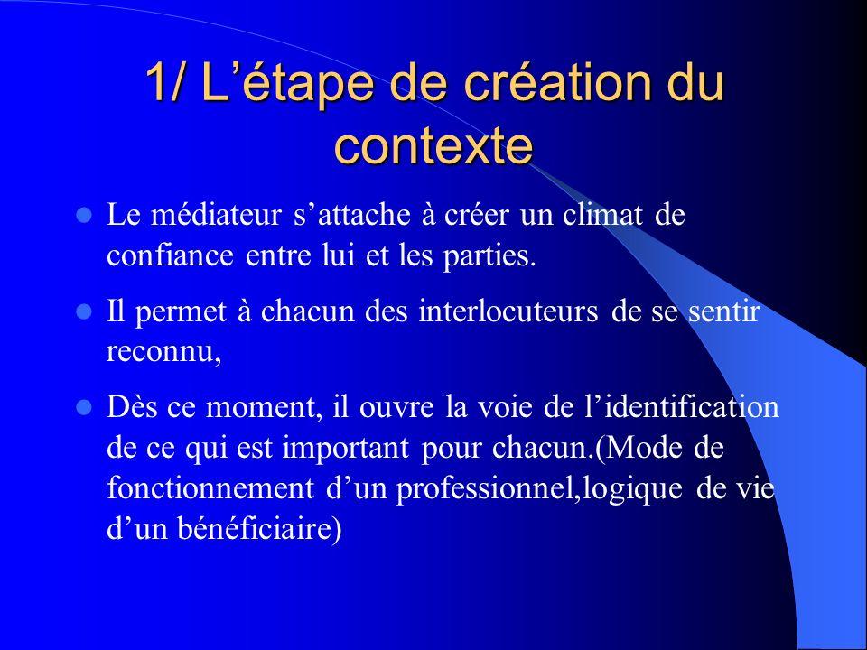 1/ L'étape de création du contexte