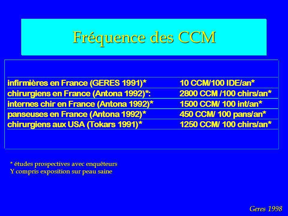 Fréquence des CCM Geres 1998 * études prospectives avec enquêteurs