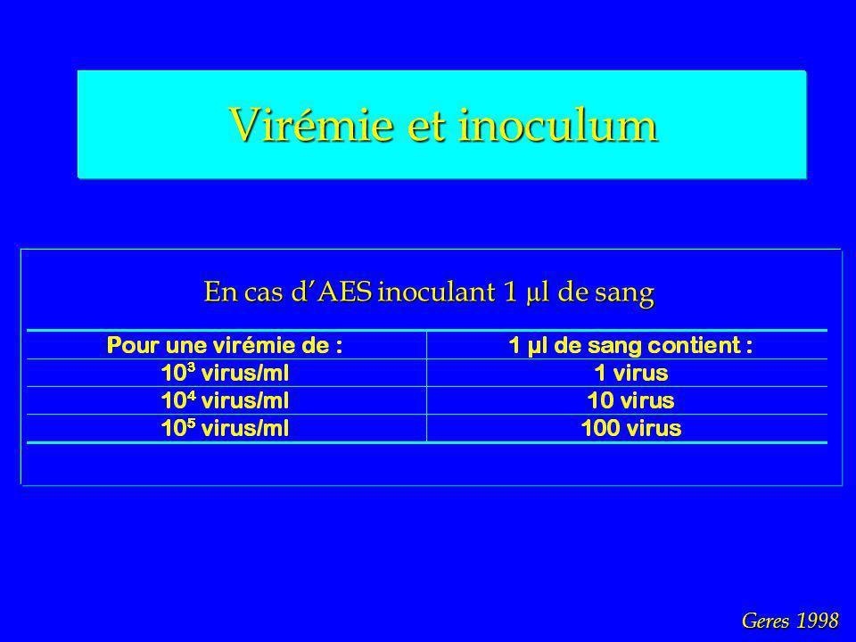 En cas d'AES inoculant 1 µl de sang