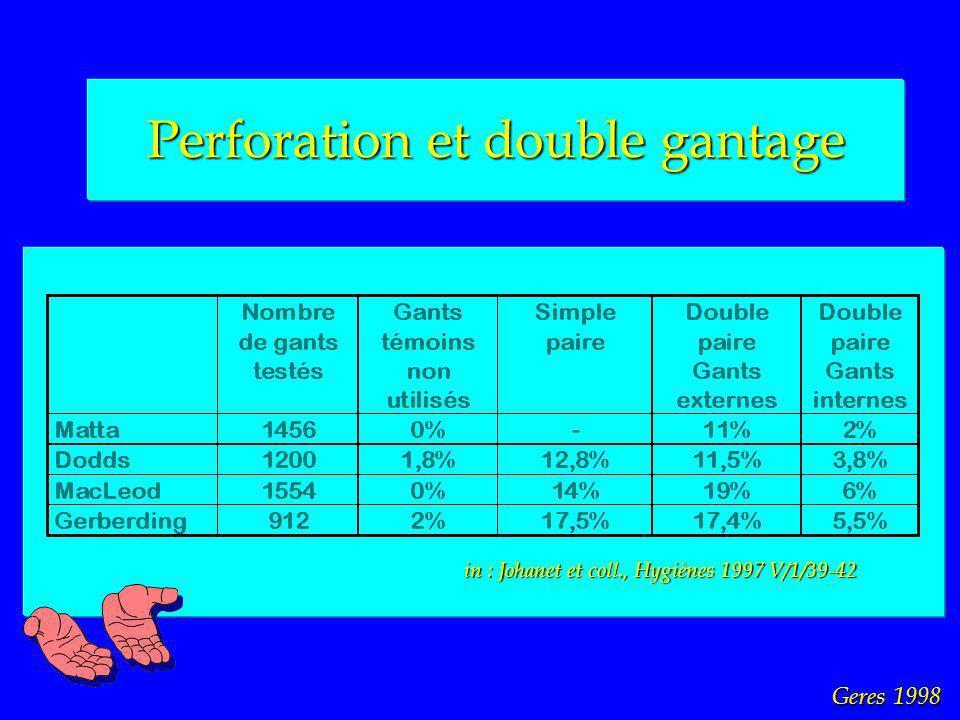 Perforation et double gantage