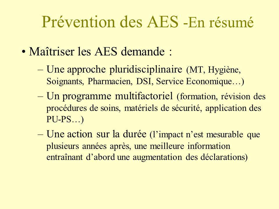 Prévention des AES -En résumé