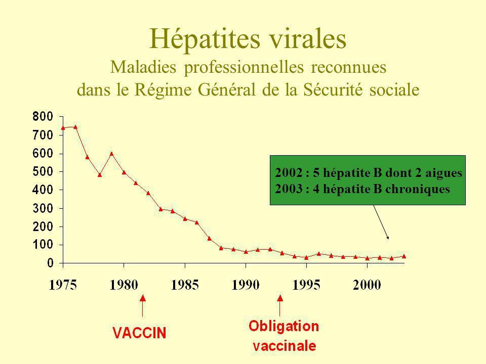 Hépatites virales Maladies professionnelles reconnues dans le Régime Général de la Sécurité sociale