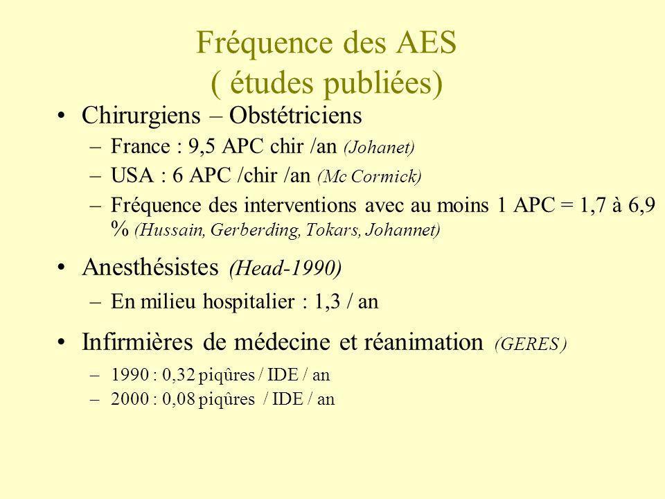 Fréquence des AES ( études publiées)