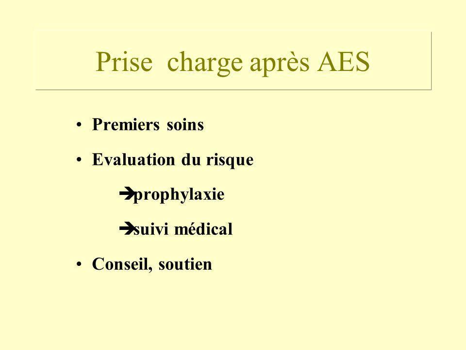 Prise charge après AES Premiers soins Evaluation du risque prophylaxie
