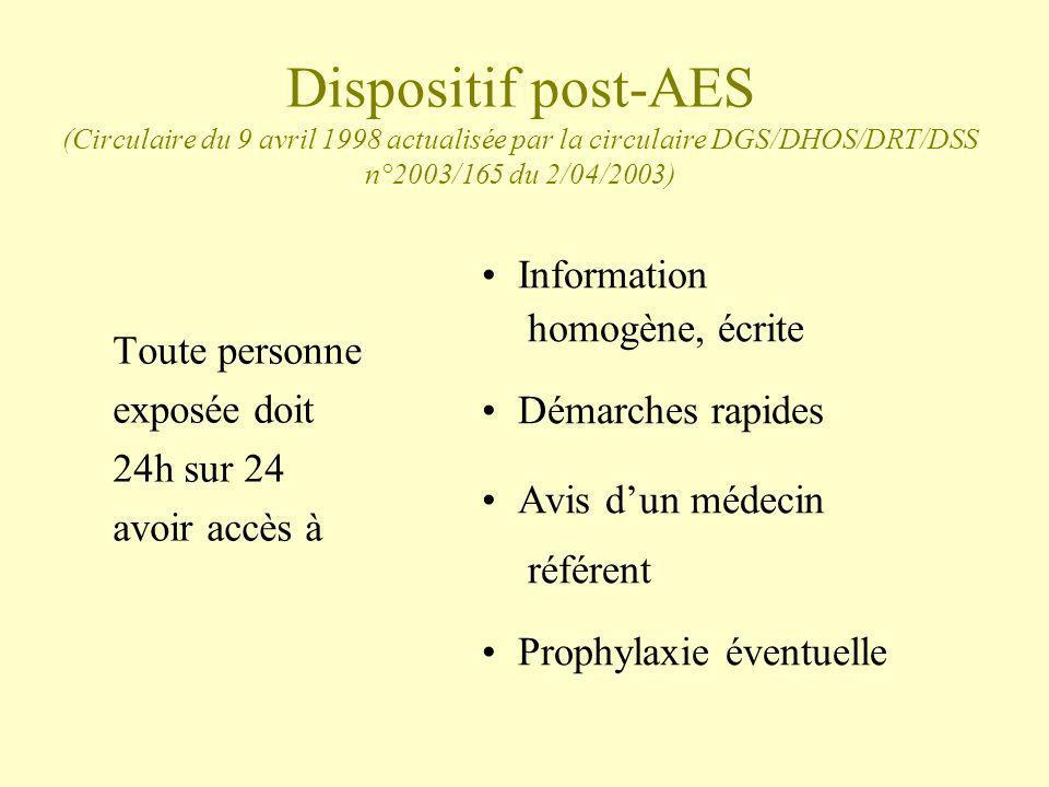 Dispositif post-AES (Circulaire du 9 avril 1998 actualisée par la circulaire DGS/DHOS/DRT/DSS n°2003/165 du 2/04/2003)