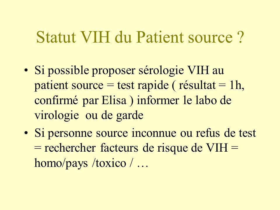 Statut VIH du Patient source