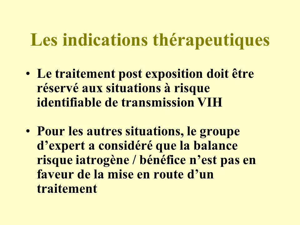 Les indications thérapeutiques