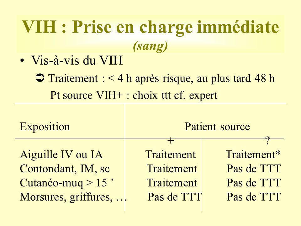 VIH : Prise en charge immédiate (sang)