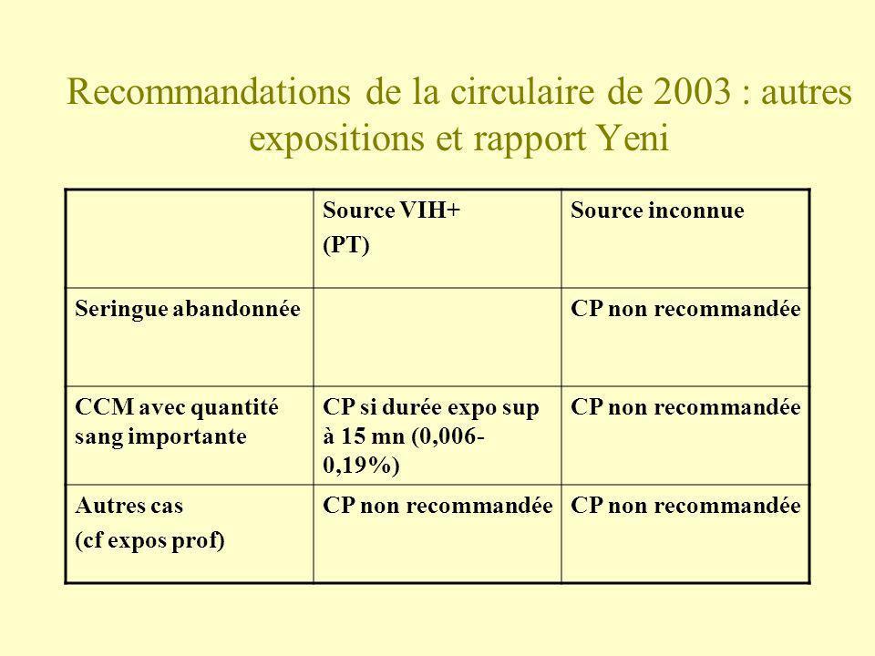 Recommandations de la circulaire de 2003 : autres expositions et rapport Yeni