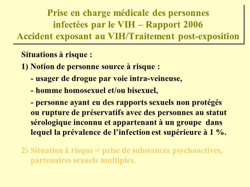 186 Prise en charge médicale des personnes infectées par le VIH – Rapport 2006 Accident exposant au VIH/Traitement post-exposition.