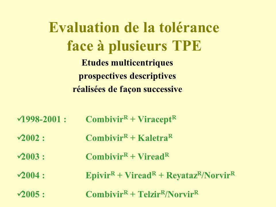 Evaluation de la tolérance face à plusieurs TPE
