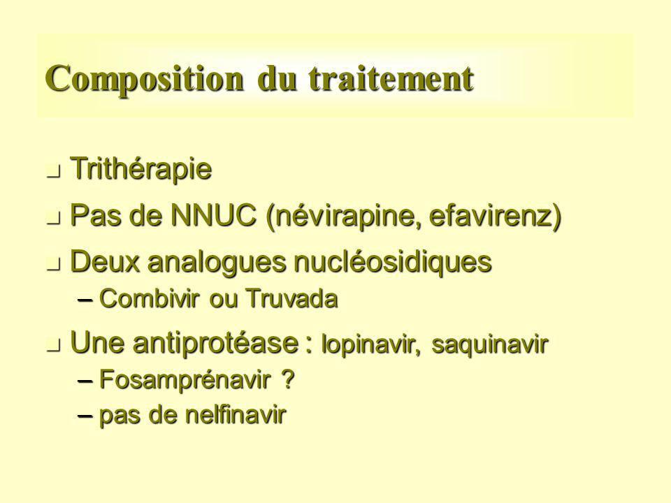 Composition du traitement