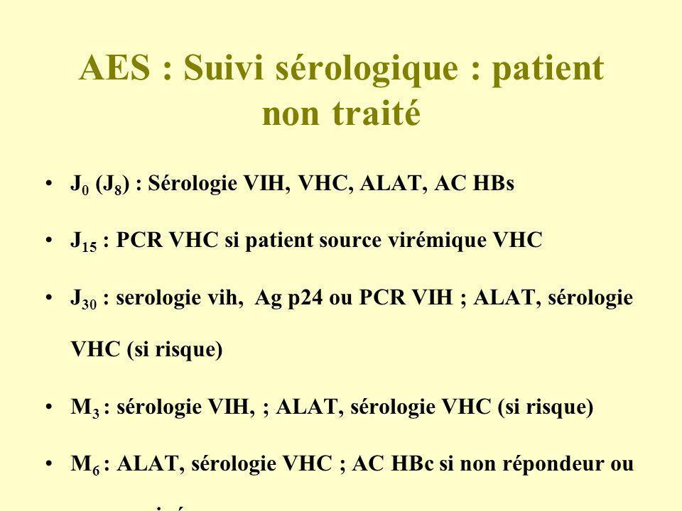 AES : Suivi sérologique : patient non traité